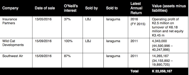 Table showing some of Peter O'Neill's recent company sales